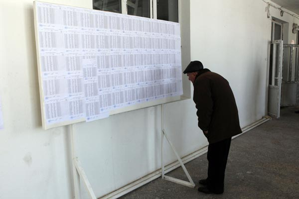 Hrazdan vote: Early results show incumbent mayor beating his opposition challenger