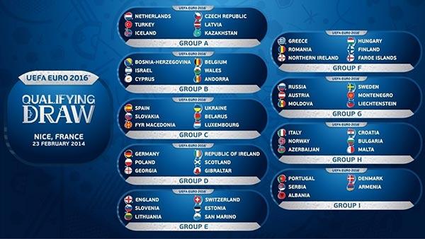 Soccer: UEFA pre-arrangement again keeps Armenia, Azerbaijan apart in Euro-2016 draw